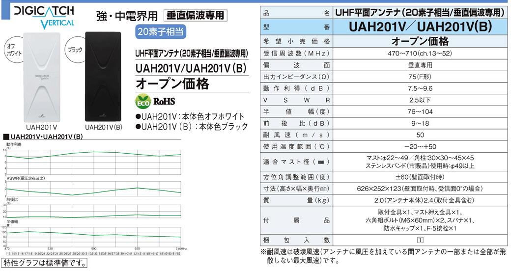 UAH201V(spec)